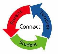 When students need assistance
